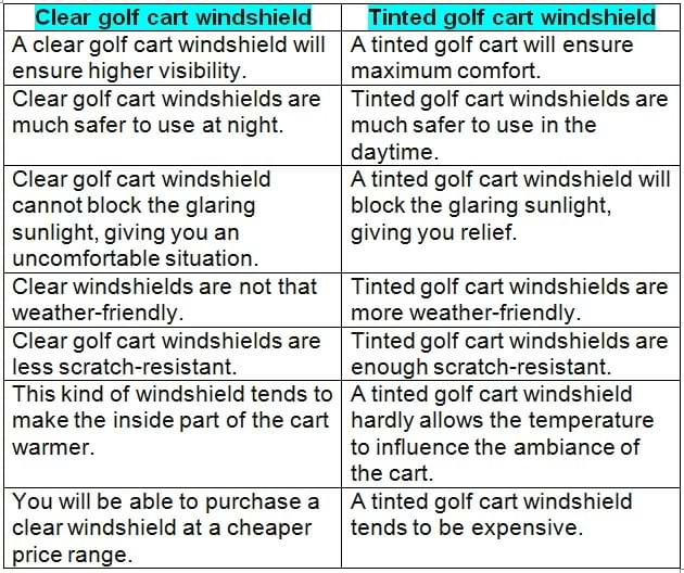 clear vs tinted golf cart windshield chart